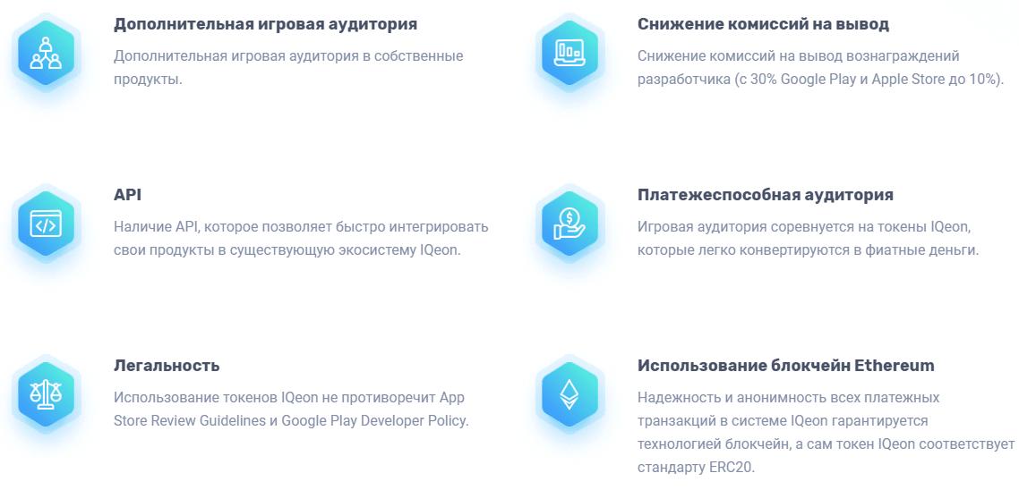 Преимущества IQeon для разработчиков