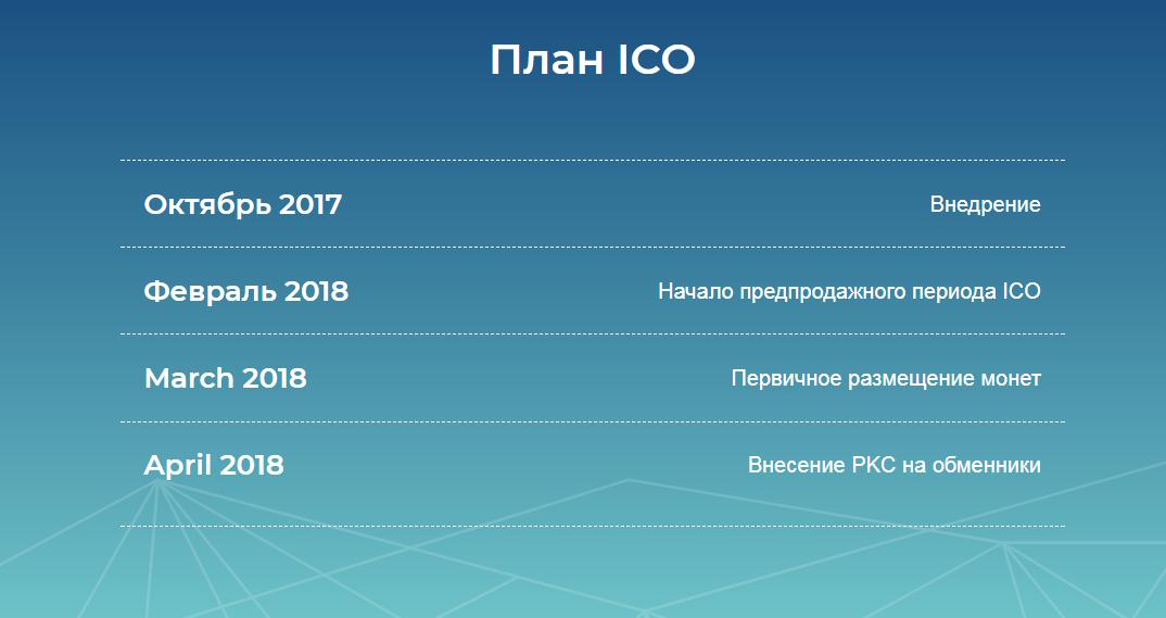 Детали об PikcioChain ICO
