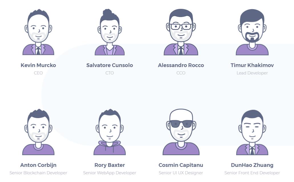 Команда проекта Coinmetro