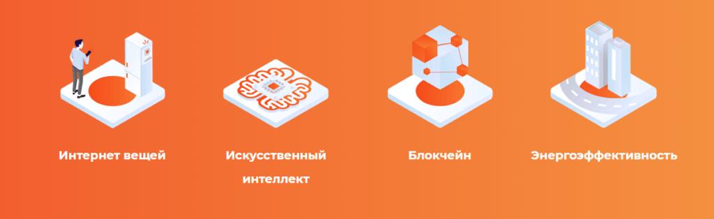 Экосистема платформы Структура Robotina