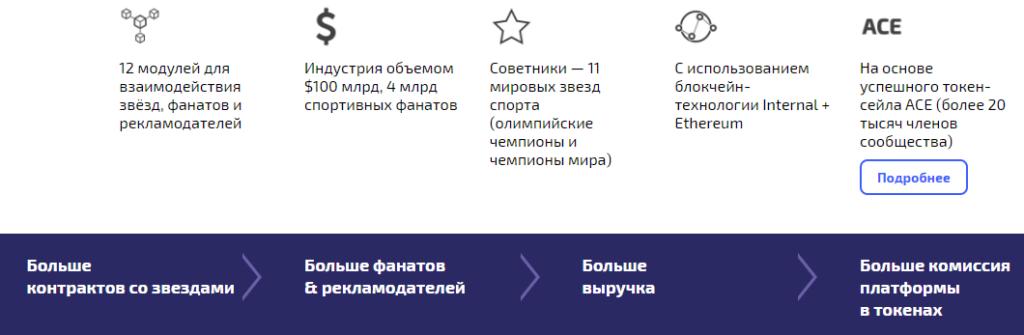 Преимущества платформы TokenStars
