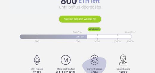 Обзор Magnus Collective — децентрализованной сети для роботизации и ИИ