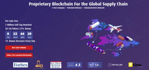 Обзор LaneAxis ICO — блокчейн для глобальной цепи поставок