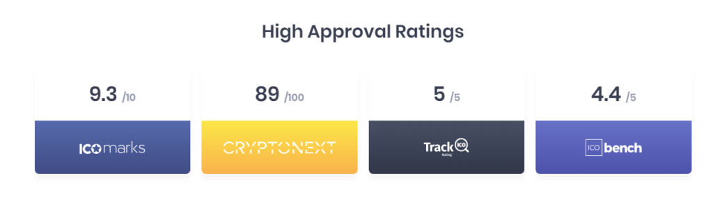 Рейтинг HyperQuant ICO